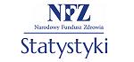 odnośnik do portalu Statystyki NFZ